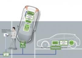 Completado con éxito el sistema de carga inalámbrica para coches eléctricos