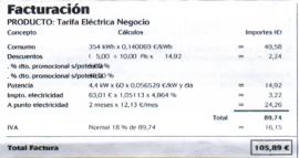 Uno de cada cuatro clientes de las eléctricas no sabe qué tarifa tiene