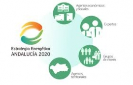 La Junta somete a información pública la nueva Estrategia Energética de Andalucía 2014/2020