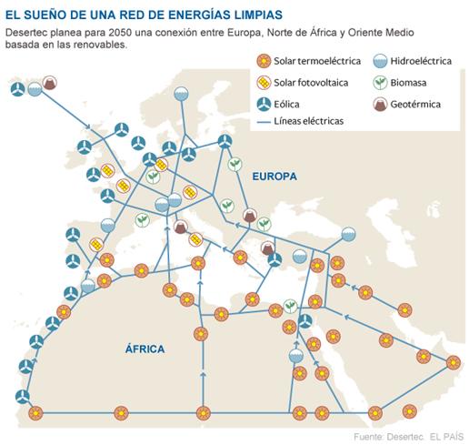 El gigantesco proyecto solar del Sáhara abastecerá a España en 2015